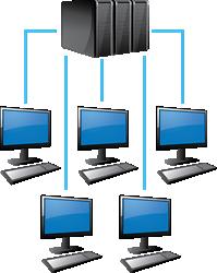 AJ Beveiliging Leiden - Data netwerken